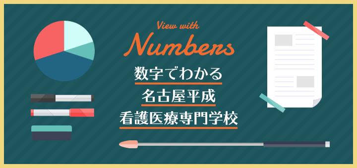 数字でわかる名古屋平成看護医療専門学校